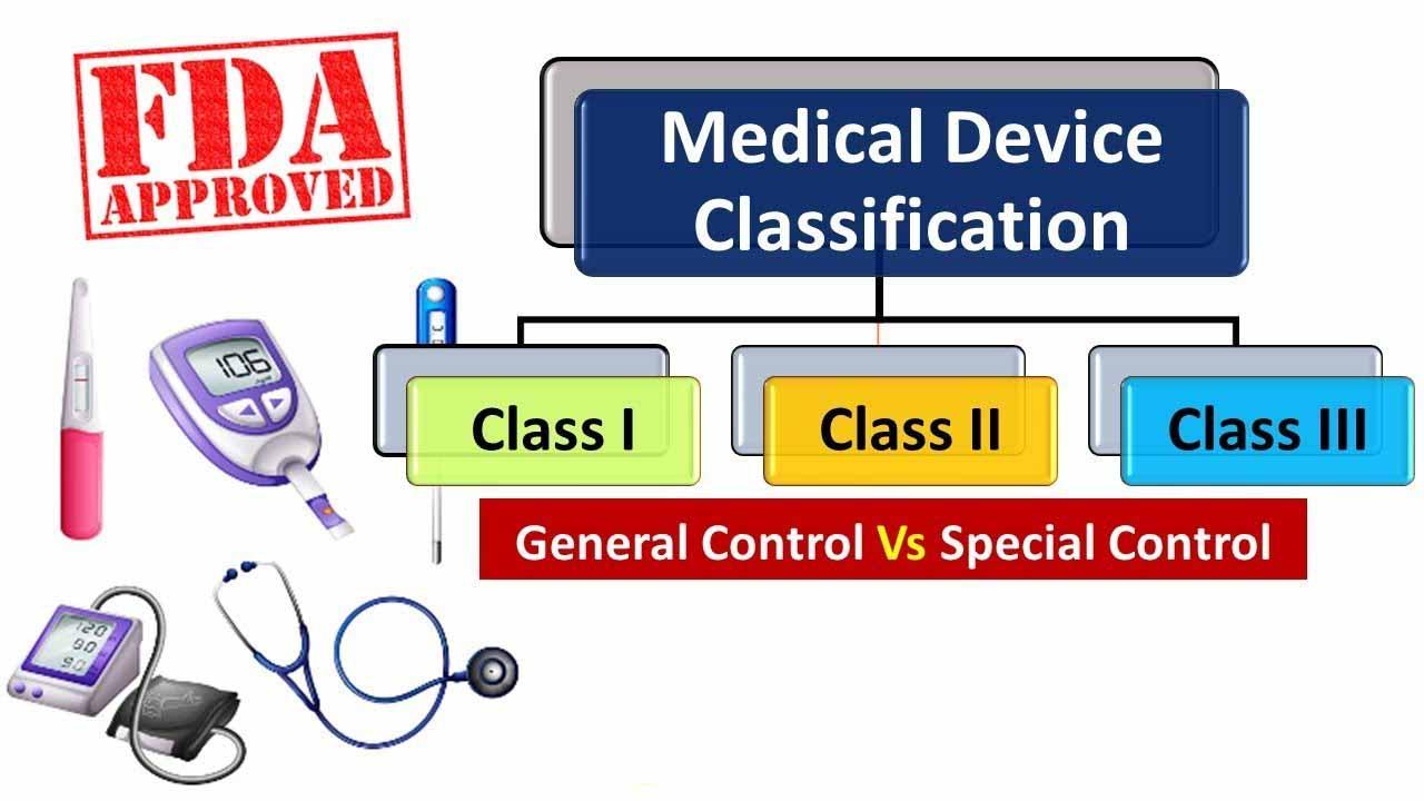 Thiết bị y tế Loại I(Class I)